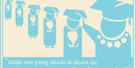 7 Pertanyaan mahasiswa semester akhir